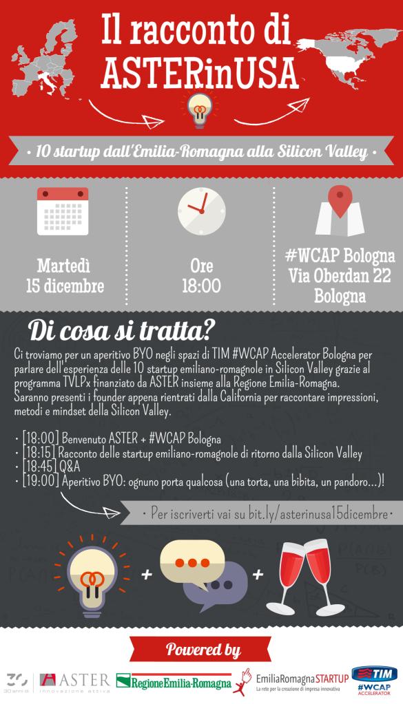 ASTERinUSA evento #WCAP Bologna