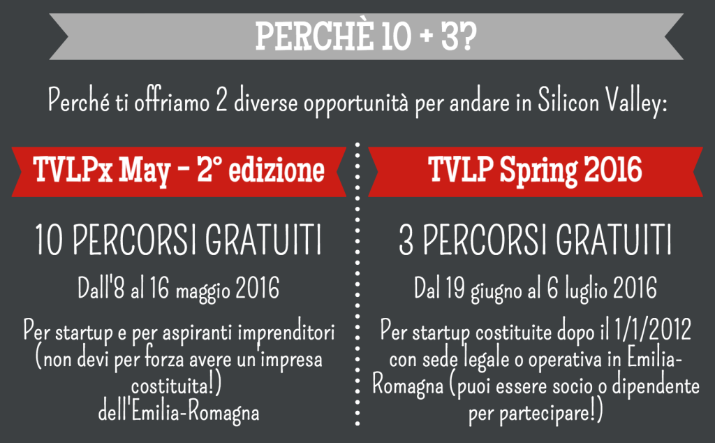 Startup italiane in Silicon Valley