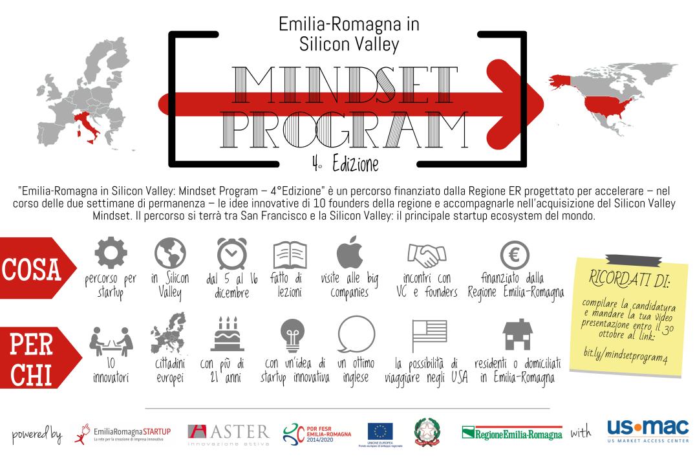 emilia-romagna-in-silicon-valley-mindset-program-4edizione